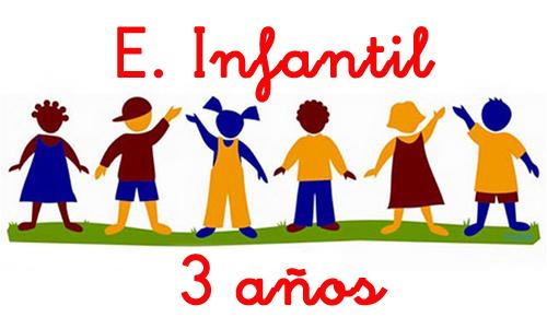 Reunión inicial Infantil 3 años curso 2020/2021